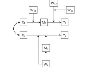 Research - Variable System Program